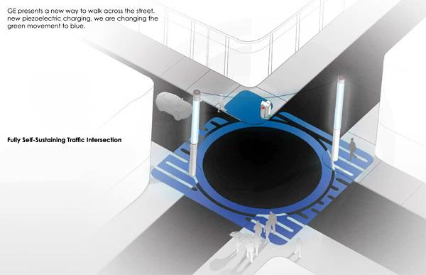 Curentul obtinut printr-o astfel de recuperare de energie ar putea alimenta iluminatul public sau semafoarele