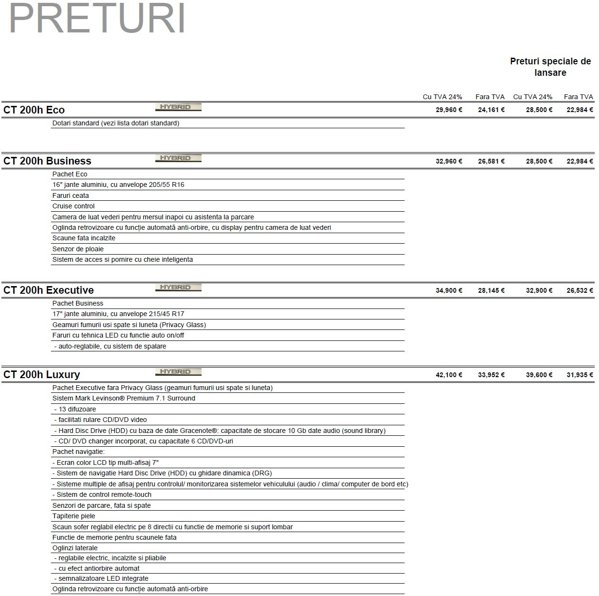 Lexus CT200h are un pret special de lansare de 28.500 euro cu TVA