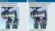 Noua tehnologie Volkswagen de dezactivare a cilindrilor motorului