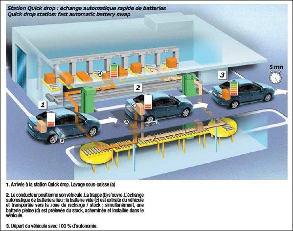 Statiile QuickDrop vor fi implementate in Franta mai tarziu, din cauza pretului ridicat