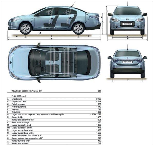 Cel putin in teorie, Renault Fluence Z.E. se dovedeste o oferta atractiva