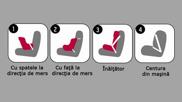 Studiu: Sunt scaunele de copii sigure pentru supraponderali?