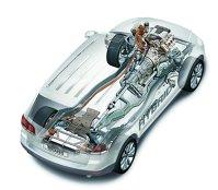 VW Touareg - sistemul hibrid