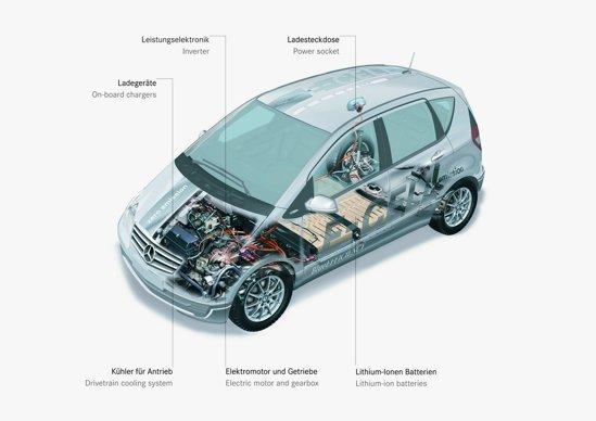 Doar 500 exemplare Mercedes A-Class E-Cell vor fi produse pentru un program special de leasing