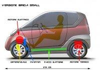 Blow Car - intre 11-15.000 euro