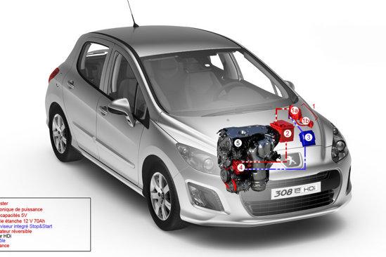Versiunea Peugeot 308 1,6 e-HDI anunta un consum mediu de 3,8 litri/100 km