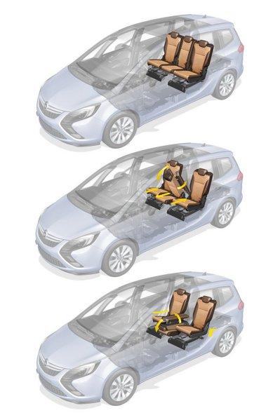 Opel Zafira Tourer - sistem Flex7 imbunatatit