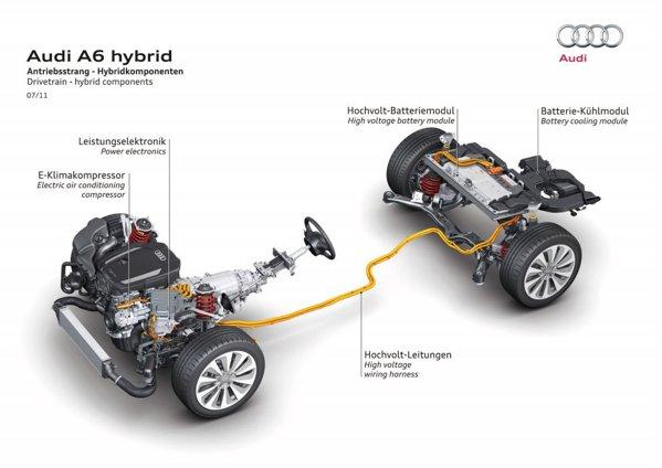 Sistemul hibrid de pe Audi A6 Hybrid ii confera masinii o putere totala de 245 CP si un cuplu maxim de 480 Nm