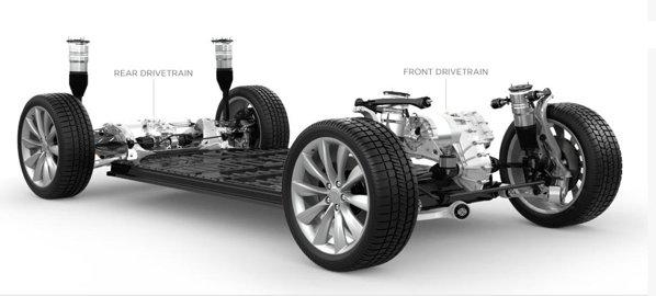 Versiunea de top Tesla Model X Performance anunta doar 4,4 secunde pentru 0-100 kmh