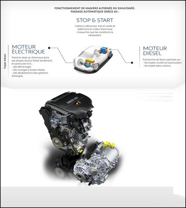 Peugeot 508 Hybrid4 anunta un consum mediu de numai 3,6 litri/100 km si 95 g/km CO2