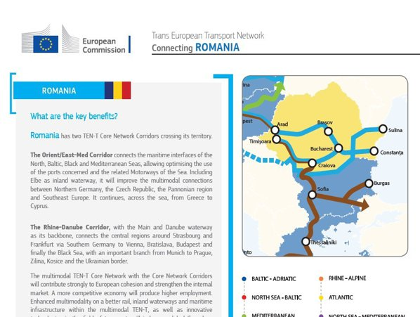 Liniile albastre Connecting Europe