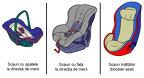 Ghid de scaune auto pentru copii: reguli şi recomandări