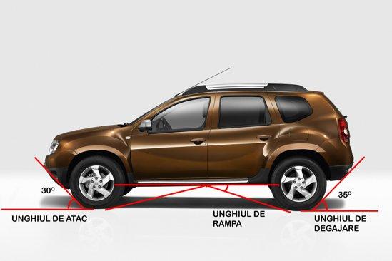 Garda la sol, unghiul de atac, unghiul de iesire si unghiul de rampa, principalele valori care arata capacitatile lui Dacia Duster in afara soselei.