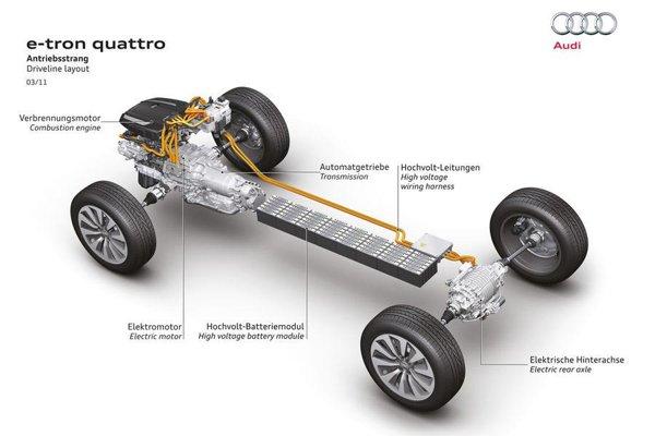 Sistemul Audi e-tron quattro se compune dintr-un motor termic si doua motoare electrice