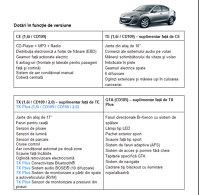 Dotari Mazda3