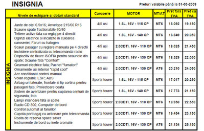 Preturi de baza Opel Insignia