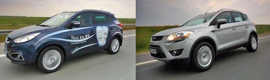 Ford Kuga pur si simplu ii da lectii lui Hyundai ix35 in materie de comportament rutier