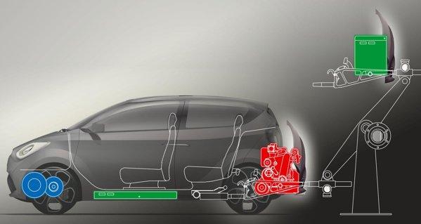 SCI HyMod poate functiona fie strict electric, fie in mod hibrid