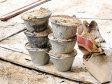 Builder CON-A Sees Decline in Revenue in 2018