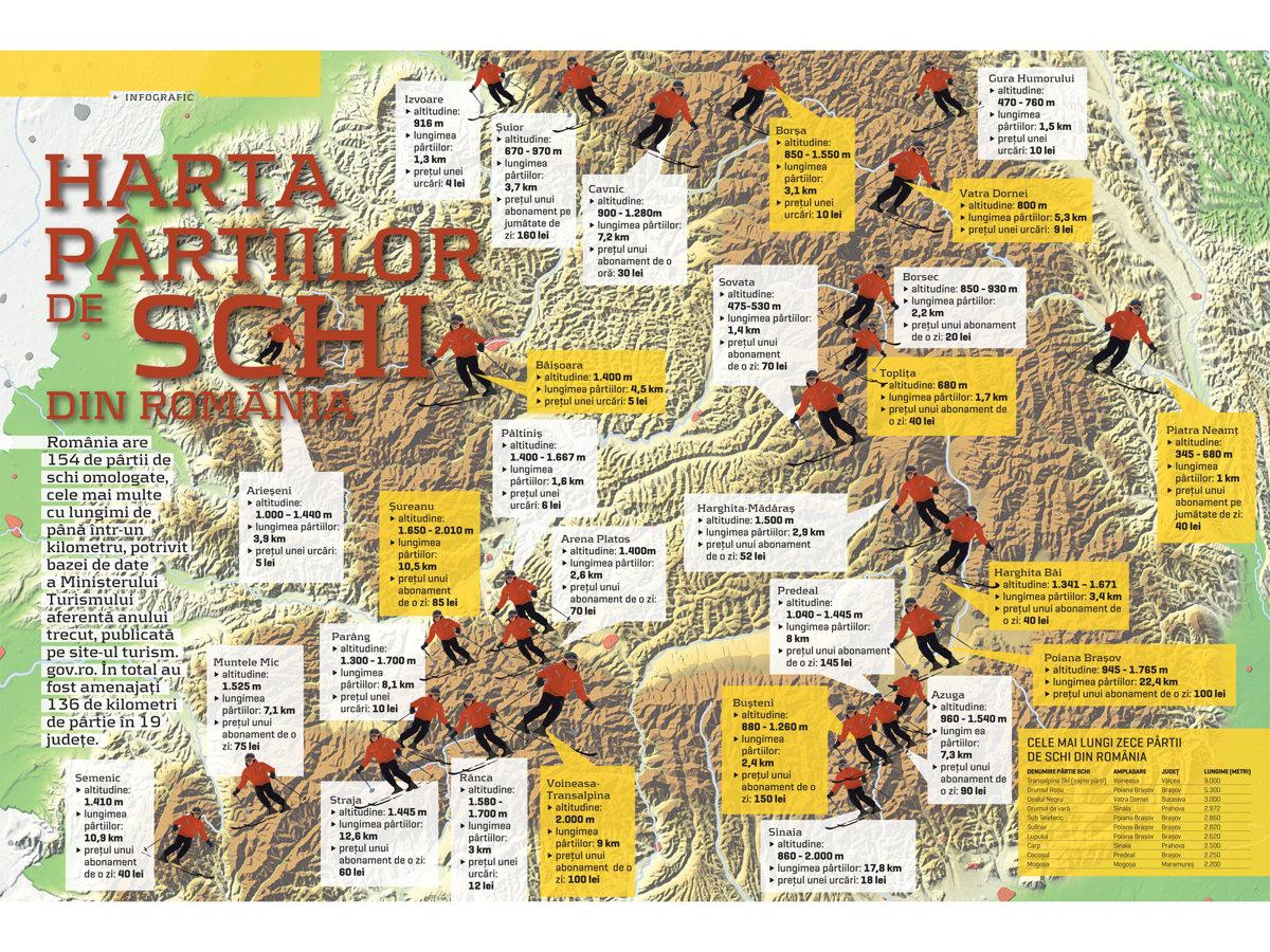 Harta pârtiilor de schi din România