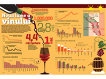 Noua lume a vinului