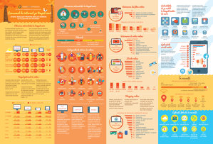 Cum folosesc românii internetul pe timpul verii