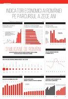 Indicatori economici ai României pe parcursul a zece ani