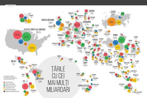 Ţările cu cei mai mulţi miliardari