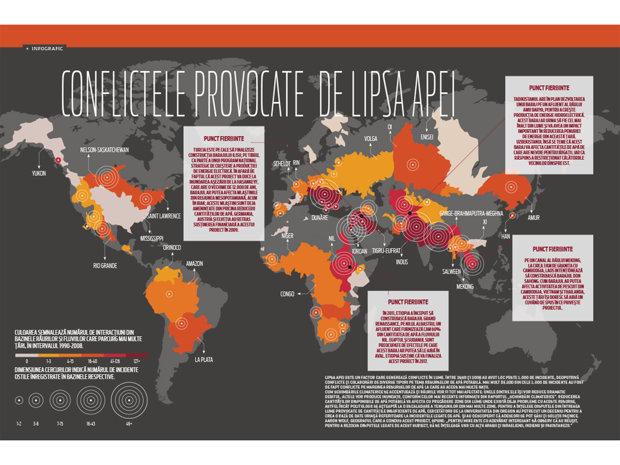 Conflictele provocate de lipsa apei