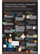 Trucuri simple pentru a îmbunătăţi productivitatea la birou
