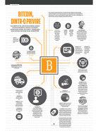 Tot ce trebuie să ştii despre Bitcoin
