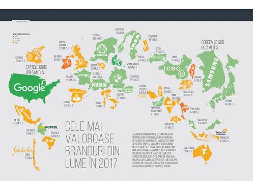 Cele mai valoroase branduri din lume în 2017
