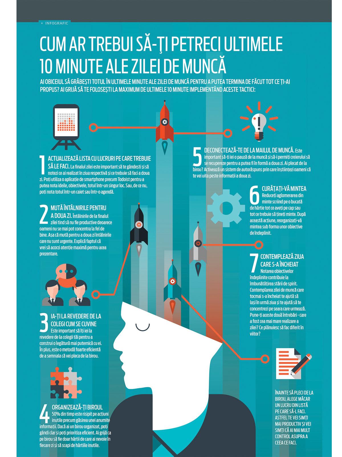 Cum ar trebui să-ţi petreci ultimele 10 minute ale zilei de muncă