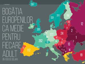 Bogăţia europenilor ca medie pentru fiecare adult