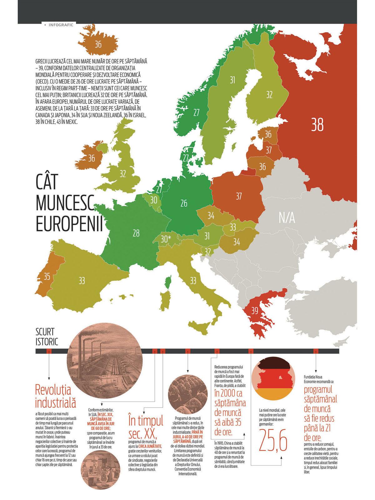 Cât muncesc europenii