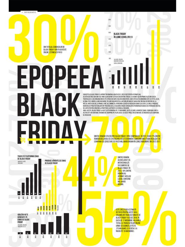 Epopeea Black Friday