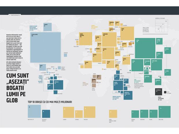 Cum sunt aşezaţi bogaţii lumii pe glob