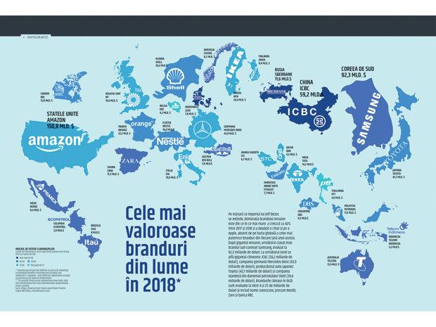 Cele mai valoroase branduri din lume în 2018