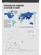 Consumul de legume şi cereale în lume