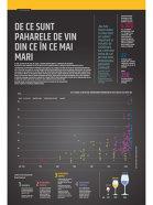 De ce sunt paharele de vin din ce în ce mai mari