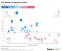 Care sunt ţările cu cei mai productivi angajaţi?