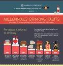 56% dintre tineri ies cel puţin lunar în baruri, pub-uri, cafenele sau cluburi