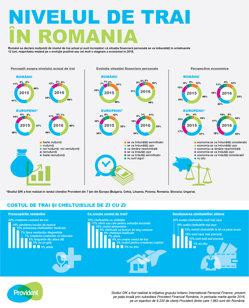 Mai mult de jumătate dintre români folosesc cu regularitate împrumuturile