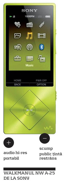Gadget review: Walkmanul fără casetă - VIDEOREVIEW