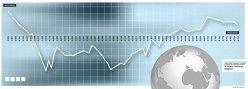 Bursa în primul trimestru din 2016, un montagne russe