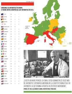 Consumul de antibiotice în Europa