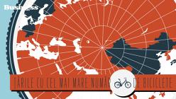 Ţările cu cel mai mare număr de biciclete - VIDEO