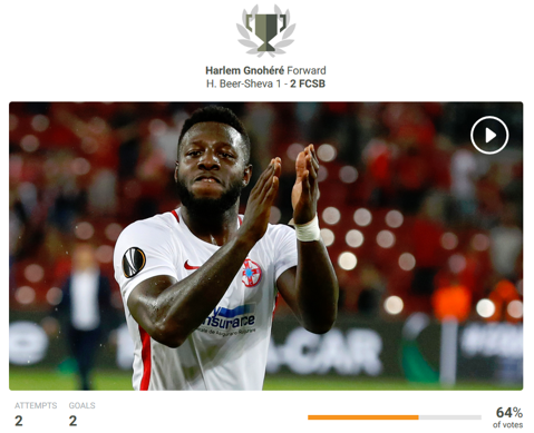 """""""Bizonul"""" a impresionat Europa! Gnohere a fost ales jucătorul etapei în Europa League. Câte voturi a strâns"""