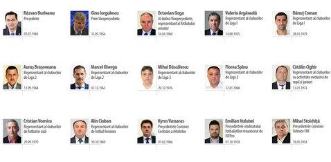 Pe lângă preşedintele FRF, miercuri se aleg şi noii reprezentanţi ai Comitetului Executiv. Candidaţii pentru locurile de Liga 1, 2 şi 3. Argăseală e şeful, Dănuţ Coman nu s-a mai înscris