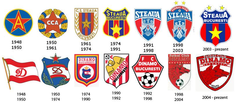 14 embleme pentru istorie! Steaua şi Dinamo şi-au împărţit în România jucătorii, trofeele, dar şi siglele: câte 7 pentru fiecare